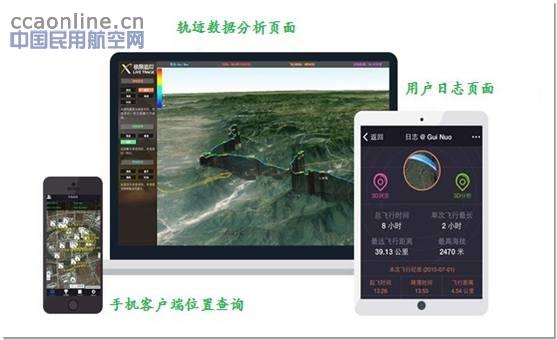 航海追踪器:长航,分享,安全,轨迹,位置,分析