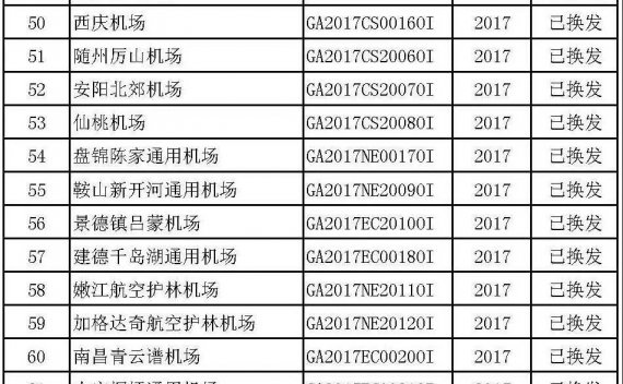 最新最全91个已取证通用机场名单