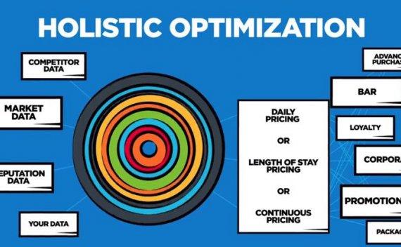 IDeaS以全新优异的灵敏定价方法打破常规