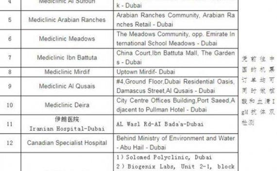 驻迪拜总领馆发布调整指定检测机构名单的通知
